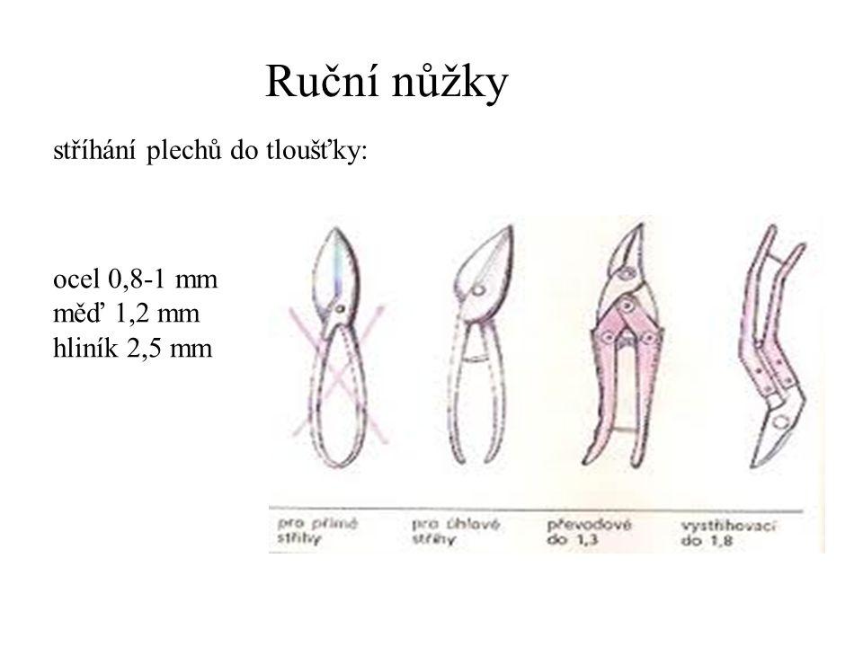 Ruční nůžky stříhání plechů do tloušťky: