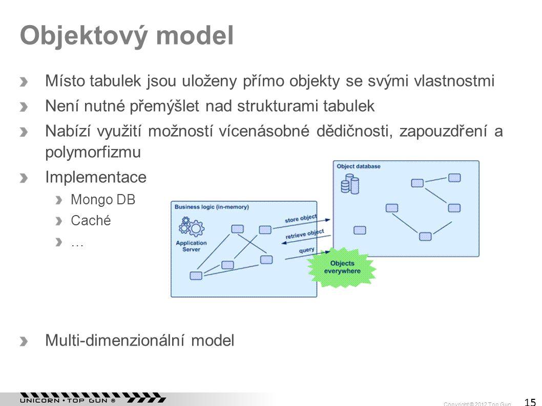 Objektový model Místo tabulek jsou uloženy přímo objekty se svými vlastnostmi. Není nutné přemýšlet nad strukturami tabulek.