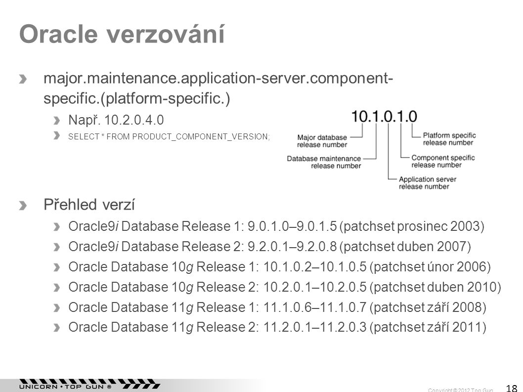 Oracle verzování major.maintenance.application-server.component- specific.(platform-specific.) Např. 10.2.0.4.0.