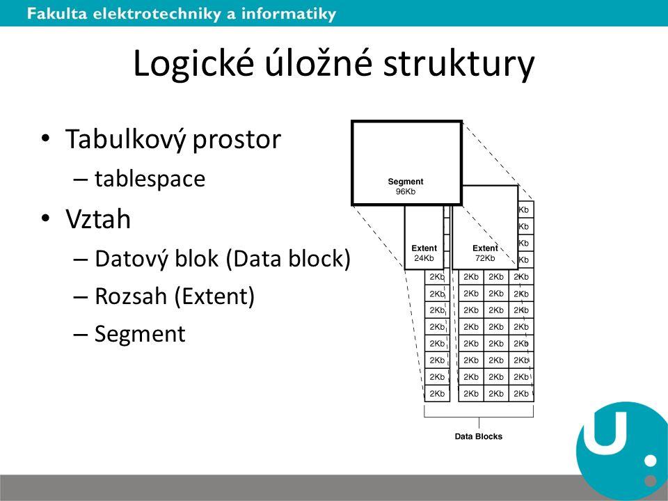 Logické úložné struktury