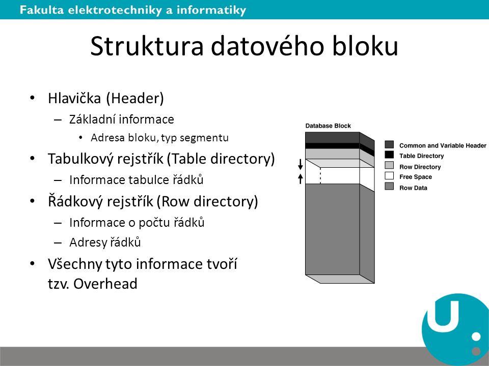Struktura datového bloku