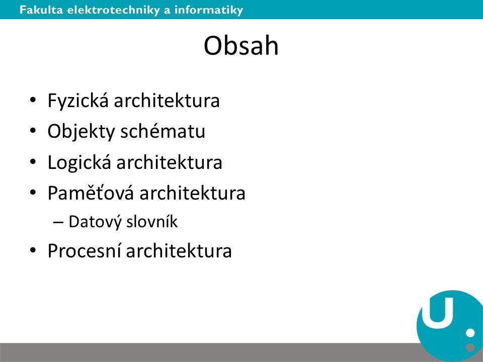 Obsah Fyzická architektura Objekty schématu Logická architektura