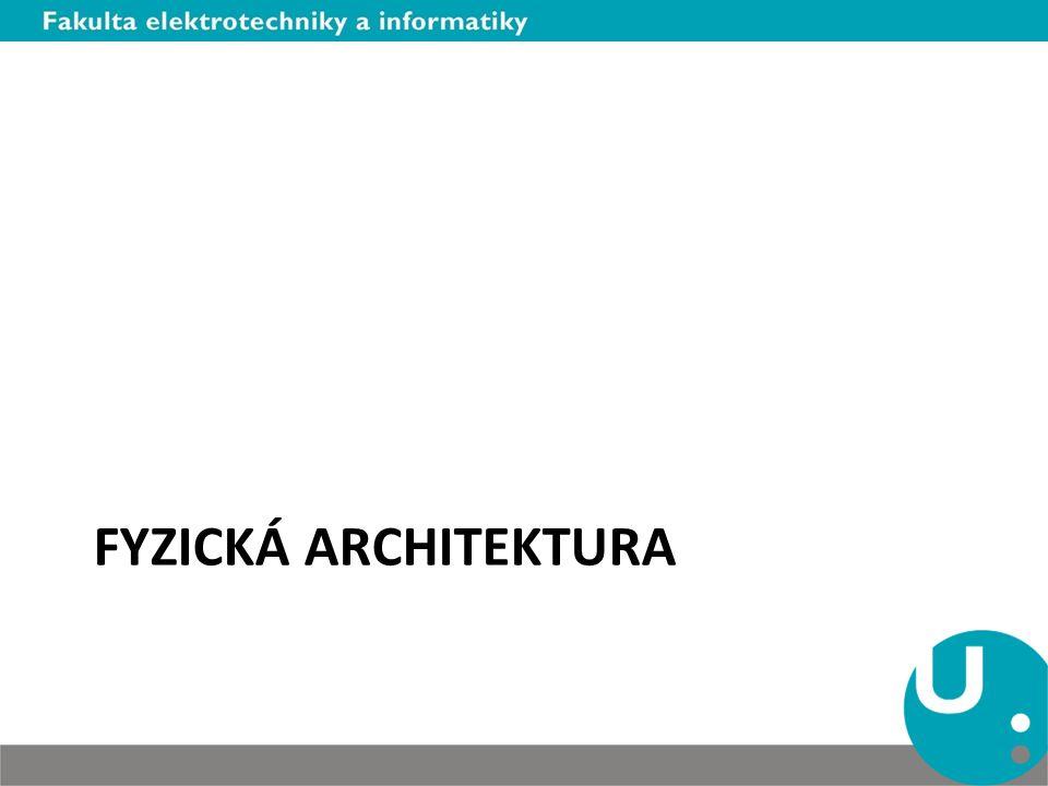 Fyzická architektura