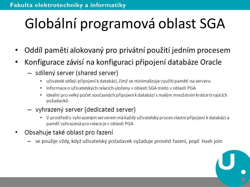 Globální programová oblast SGA