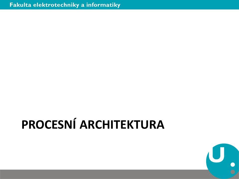 Procesní architektura