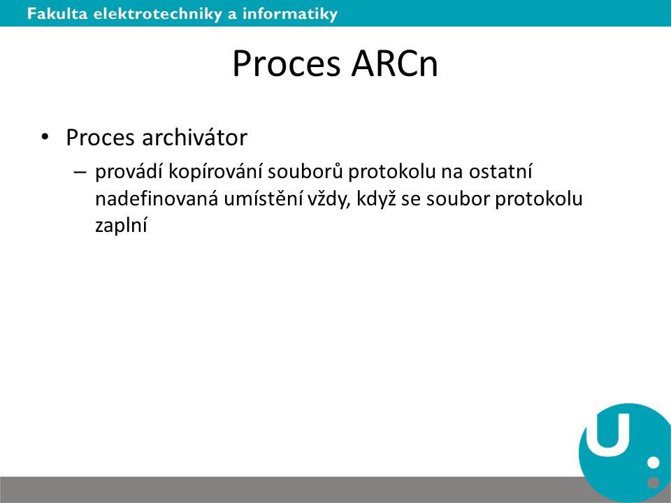 Proces ARCn Proces archivátor