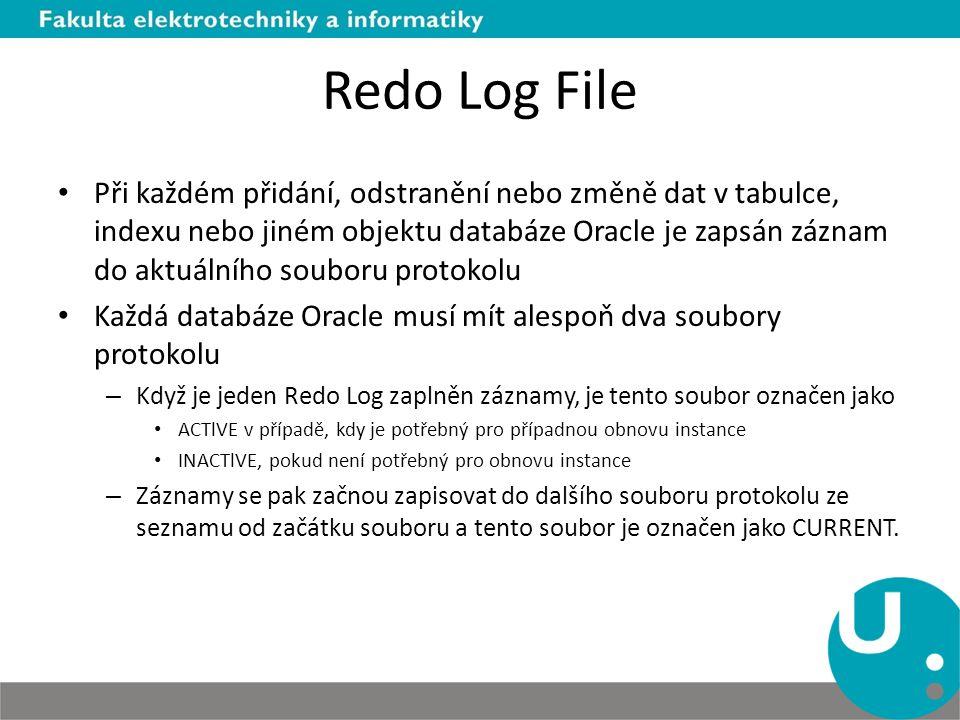Redo Log File