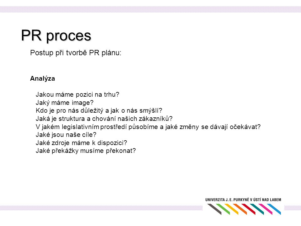PR proces Postup při tvorbě PR plánu: Analýza