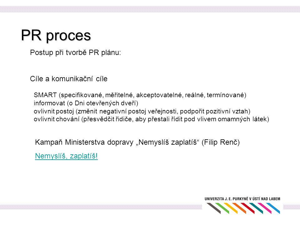 PR proces Postup při tvorbě PR plánu: Cíle a komunikační cíle