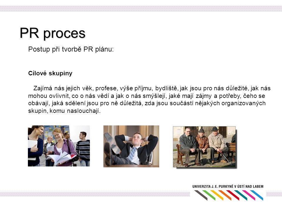 PR proces Postup při tvorbě PR plánu: Cílové skupiny