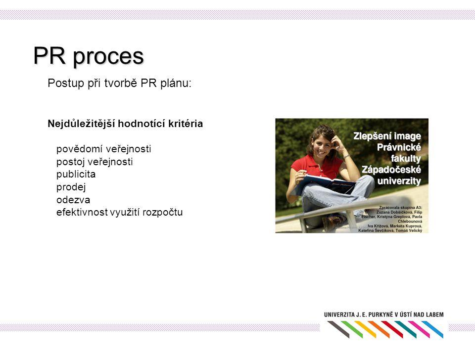 PR proces Postup při tvorbě PR plánu: