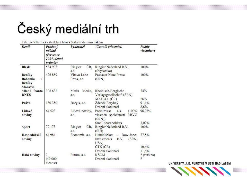 Český mediální trh