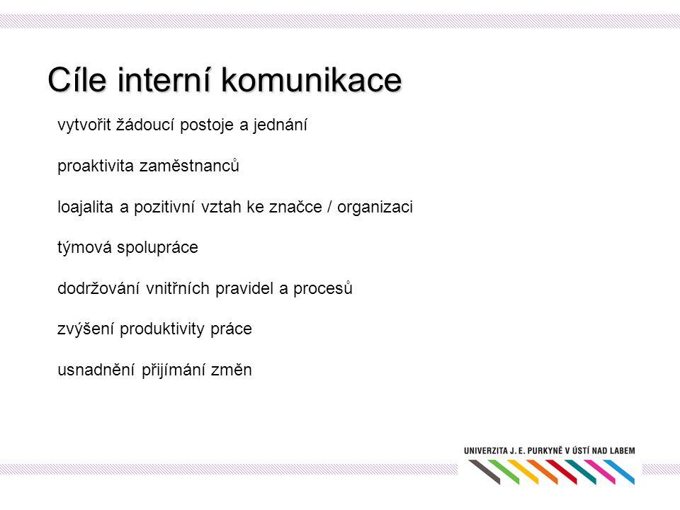 Cíle interní komunikace