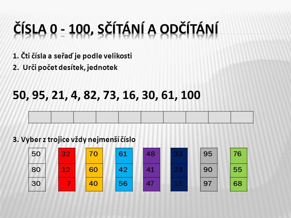 Čísla 0 - 100, sčítání a odčítání