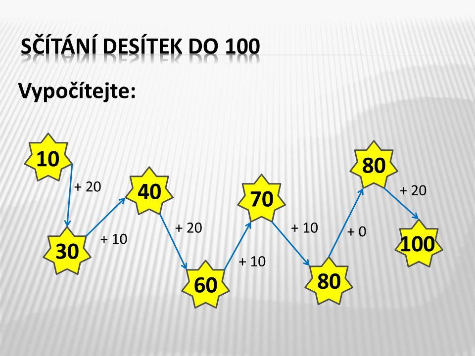 Sčítání desítek do 100 Vypočítejte: 10 80 40 70 100 30 80 60 + 20 + 20