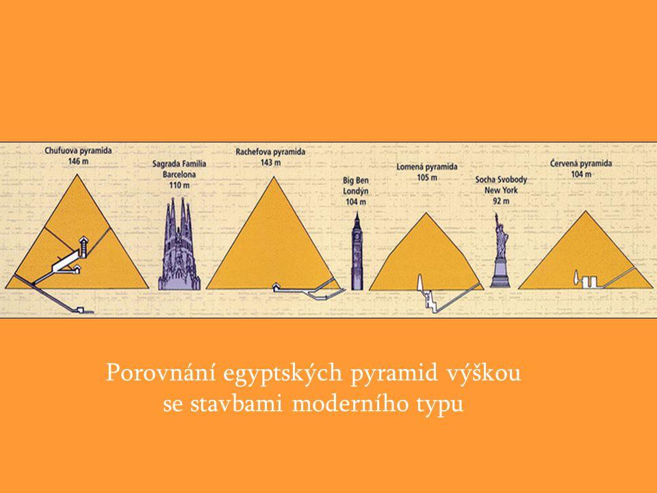 Porovnání egyptských pyramid výškou se stavbami moderního typu
