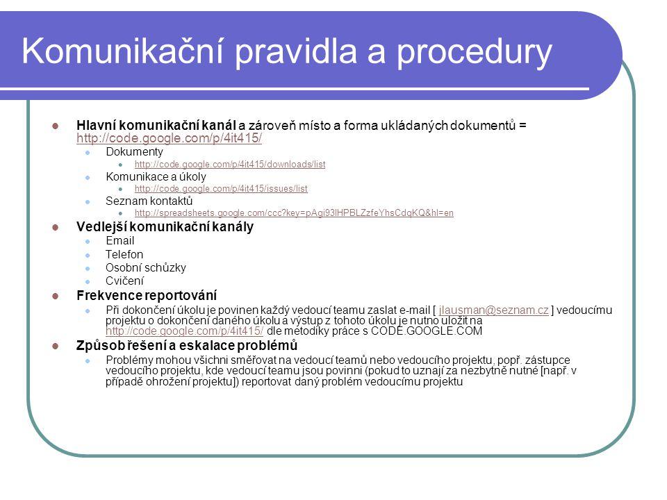 Komunikační pravidla a procedury