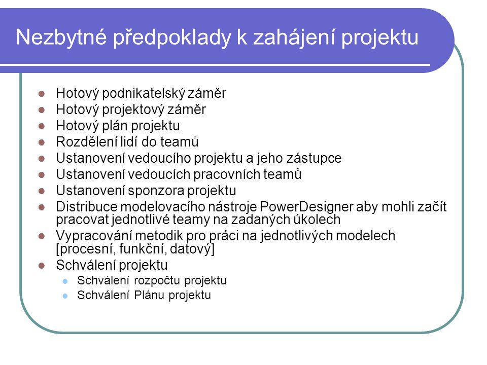 Nezbytné předpoklady k zahájení projektu