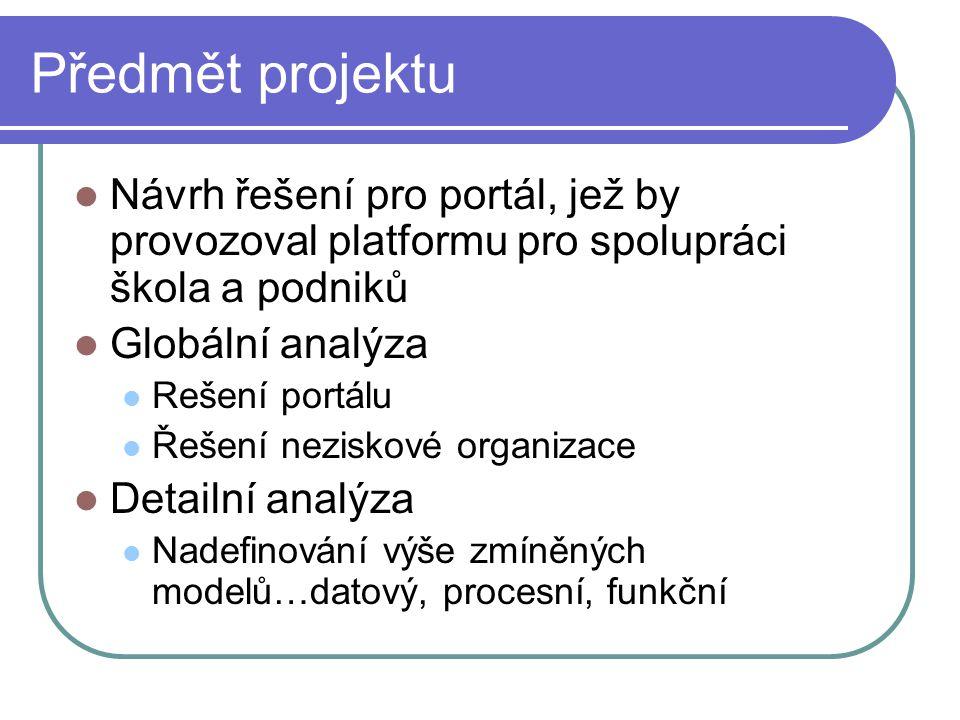 Předmět projektu Návrh řešení pro portál, jež by provozoval platformu pro spolupráci škola a podniků.