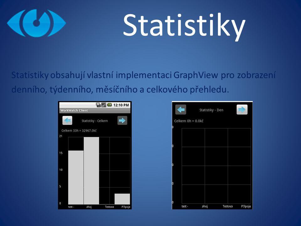 Statistiky Statistiky obsahují vlastní implementaci GraphView pro zobrazení denního, týdenního, měsíčního a celkového přehledu.