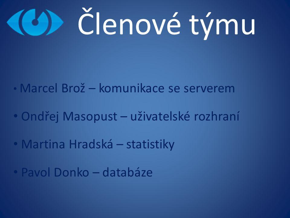 Členové týmu Ondřej Masopust – uživatelské rozhraní