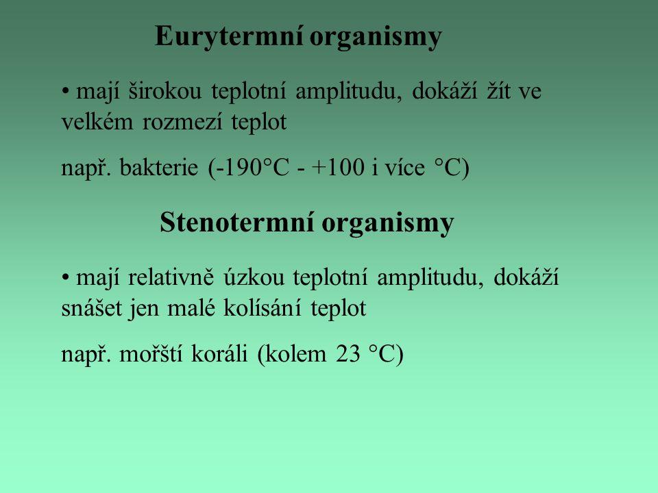 Stenotermní organismy