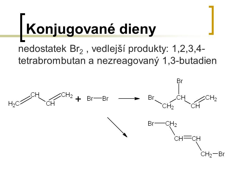 Konjugované dieny nedostatek Br2 , vedlejší produkty: 1,2,3,4-tetrabrombutan a nezreagovaný 1,3-butadien.
