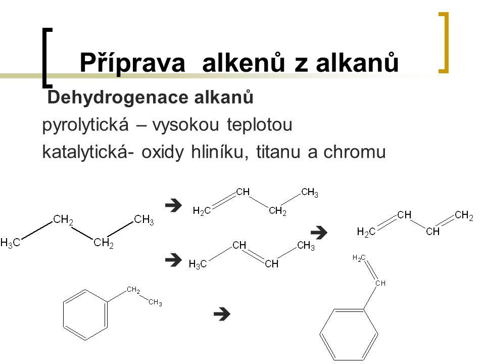 Příprava alkenů z alkanů