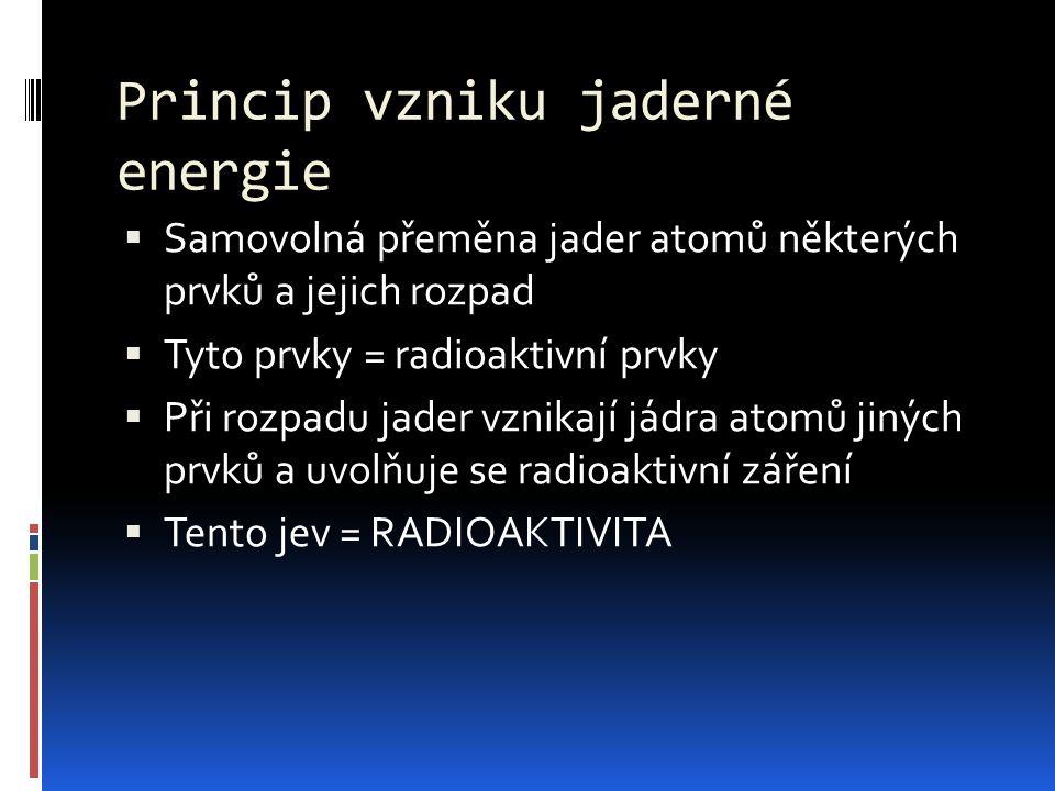 Princip vzniku jaderné energie