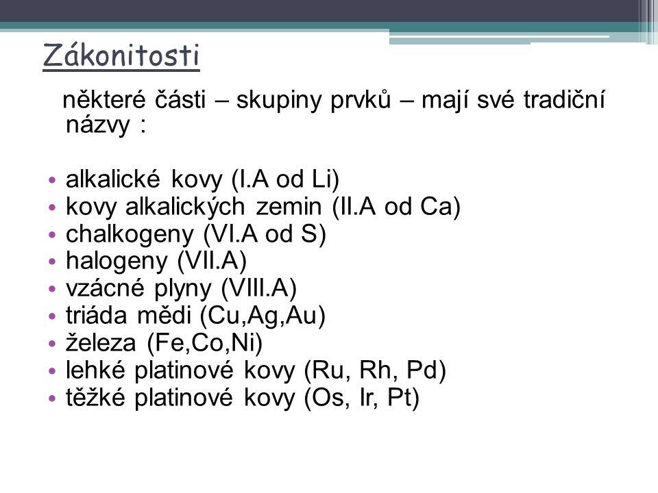 Zákonitosti některé části – skupiny prvků – mají své tradiční názvy :