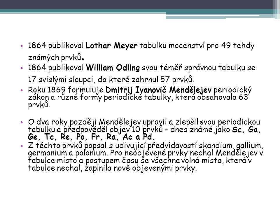 1864 publikoval Lothar Meyer tabulku mocenství pro 49 tehdy známých prvků.