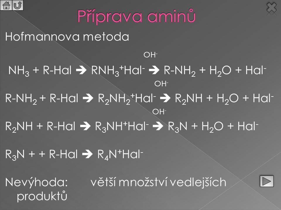 Příprava aminů