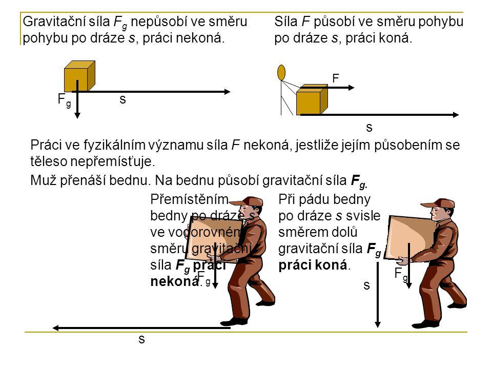 Gravitační síla Fg nepůsobí ve směru pohybu po dráze s, práci nekoná.