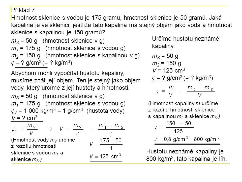 Určíme hustotu neznámé kapaliny. mS = 50 g (hmotnost sklenice v g)
