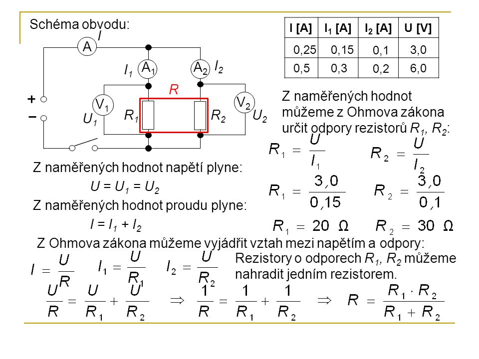 Z naměřených hodnot napětí plyne: U = U1 = U2
