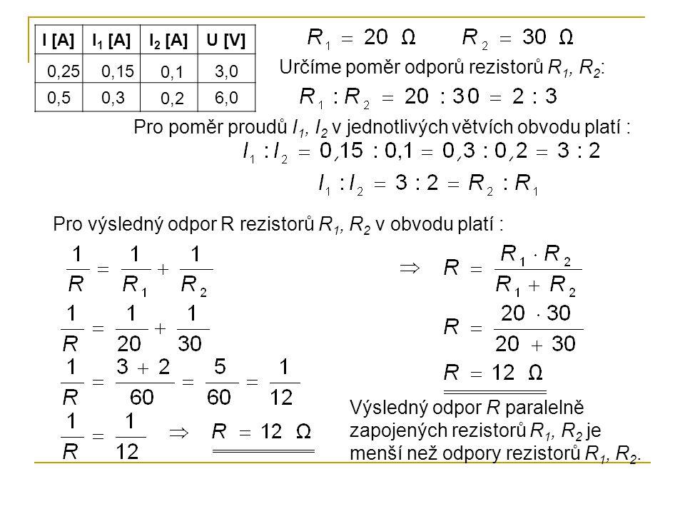 Určíme poměr odporů rezistorů R1, R2: