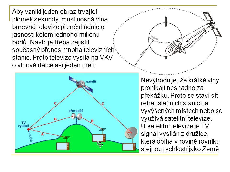 Aby vznikl jeden obraz trvající zlomek sekundy, musí nosná vlna barevné televize přenést údaje o jasnosti kolem jednoho milionu bodů. Navíc je třeba zajistit současný přenos mnoha televizních stanic. Proto televize vysílá na VKV o vlnové délce asi jeden metr.