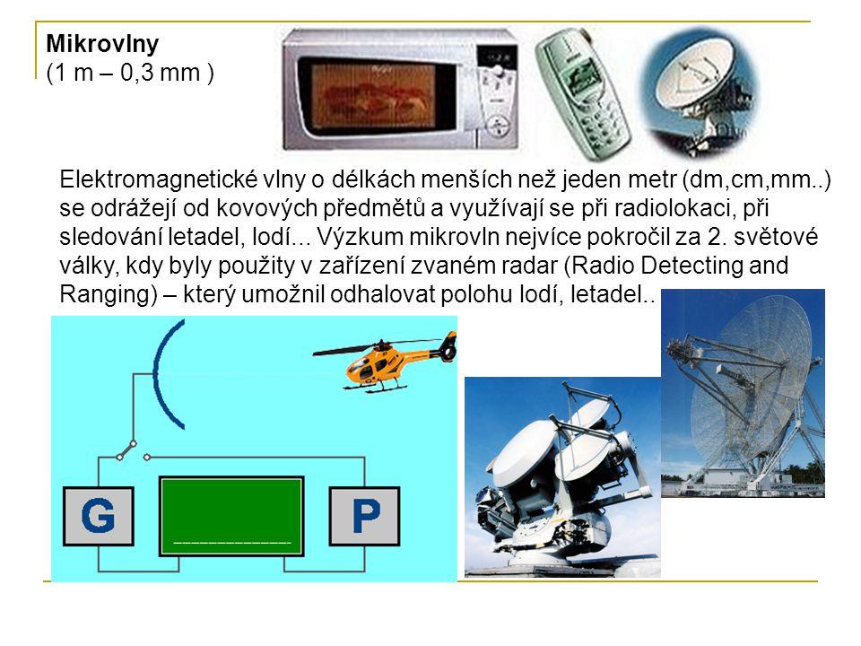 Mikrovlny (1 m – 0,3 mm )