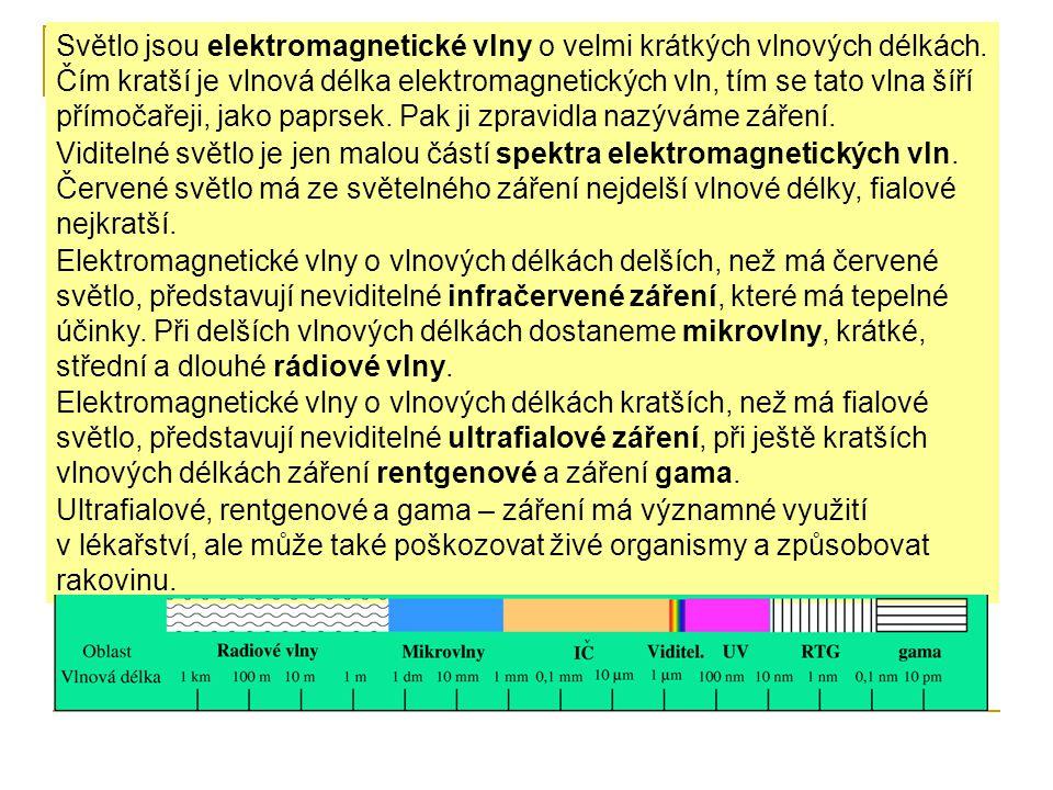 Světlo jsou elektromagnetické vlny o velmi krátkých vlnových délkách