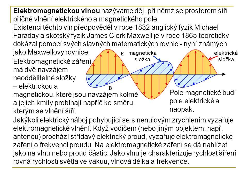 Elektromagnetické záření má dvě navzájem neoddělitelné složky