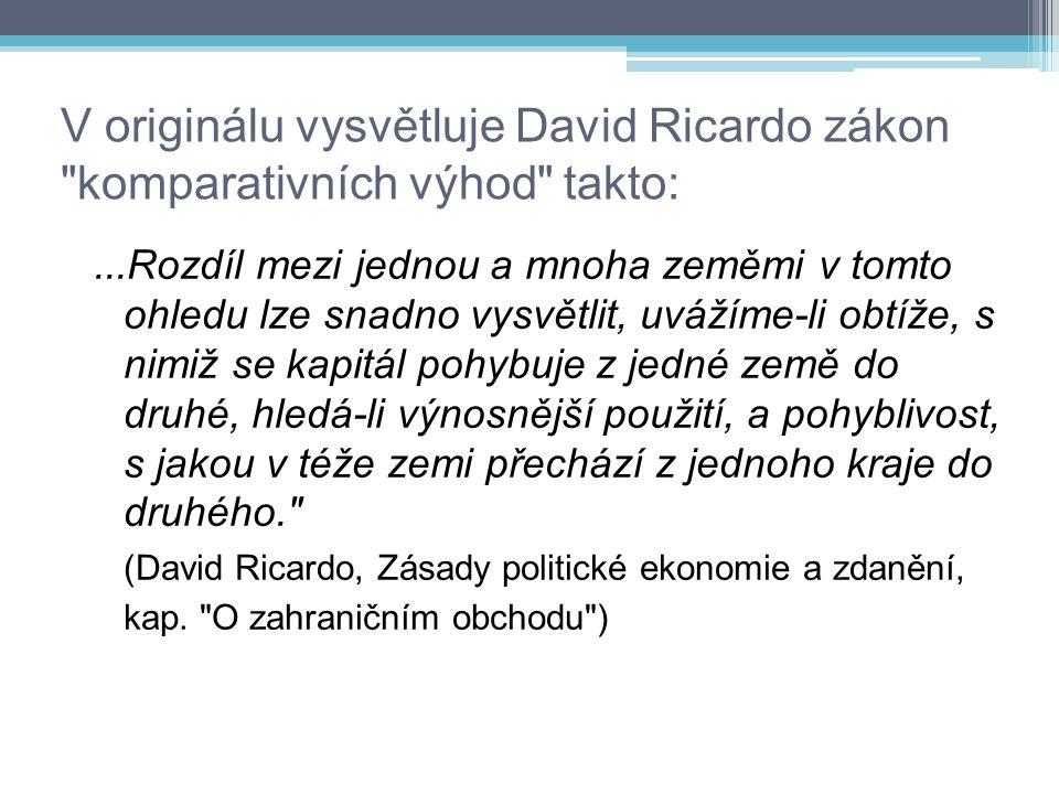 V originálu vysvětluje David Ricardo zákon komparativních výhod takto: