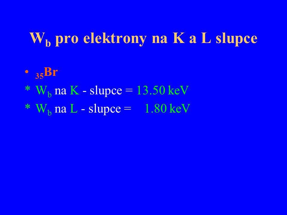 Wb pro elektrony na K a L slupce