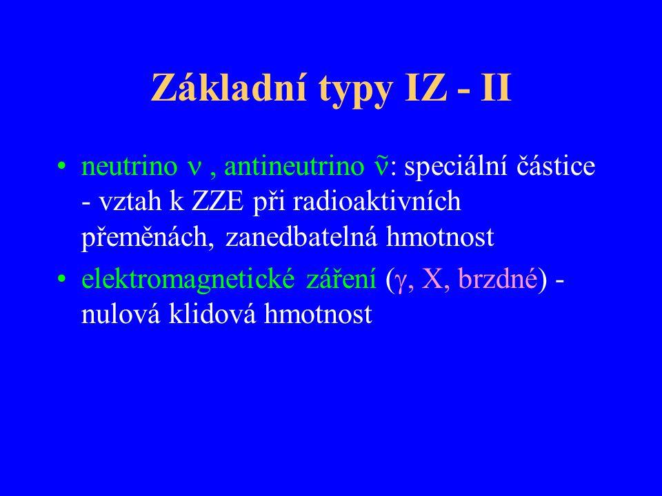 Základní typy IZ - II  neutrino  , antineutrino : speciální částice - vztah k ZZE při radioaktivních přeměnách, zanedbatelná hmotnost.