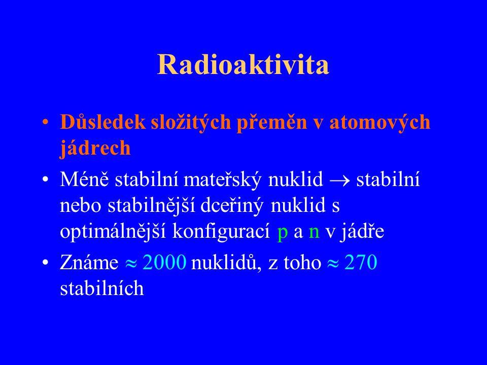 Radioaktivita Důsledek složitých přeměn v atomových jádrech