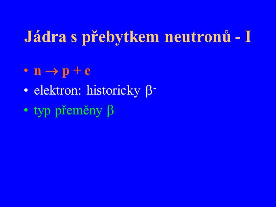 Jádra s přebytkem neutronů - I