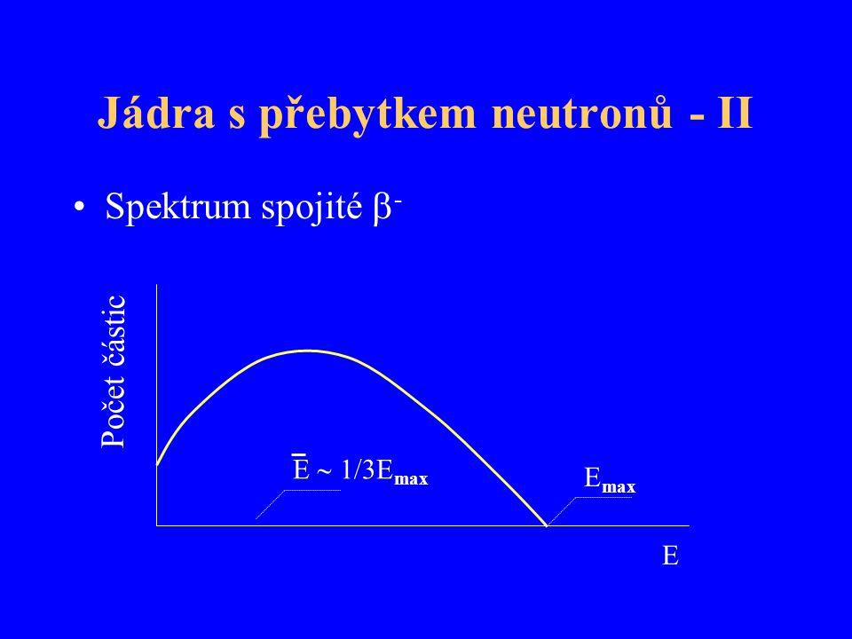 Jádra s přebytkem neutronů - II