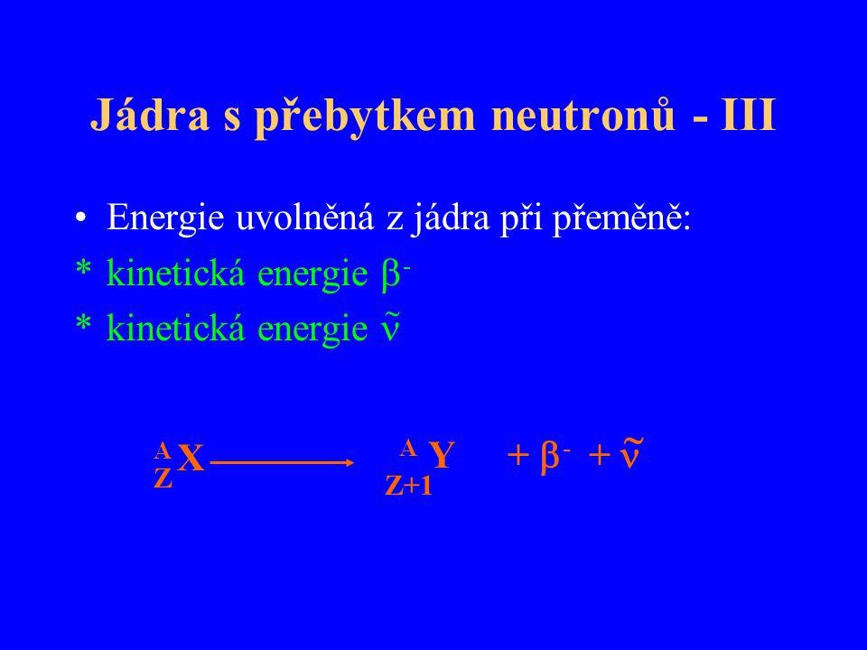 Jádra s přebytkem neutronů - III