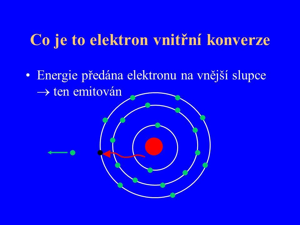 Co je to elektron vnitřní konverze