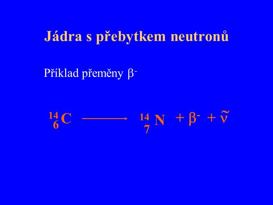 Jádra s přebytkem neutronů
