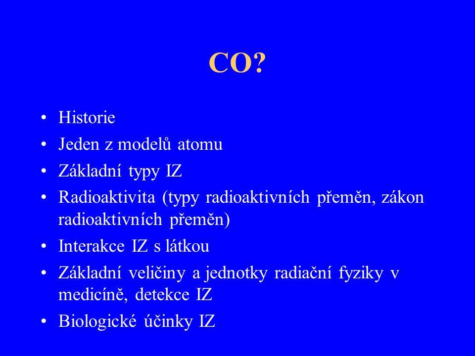 CO Historie Jeden z modelů atomu Základní typy IZ